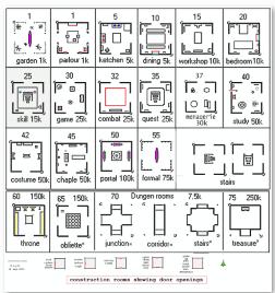 Construction Rooms showing door openings